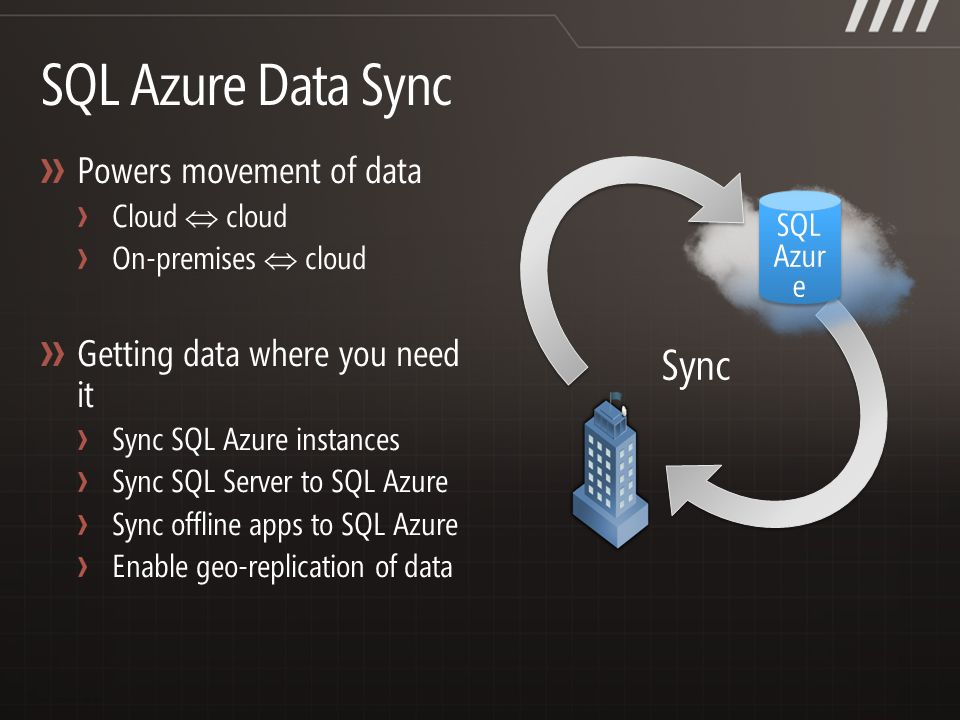 Sync SQL Azur e