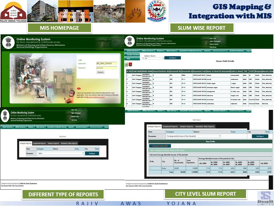 GIS Mapping & Integration with MIS SLUM CODES For example Generation of unique ID for property will be done as under: Cities will be divided into 500x