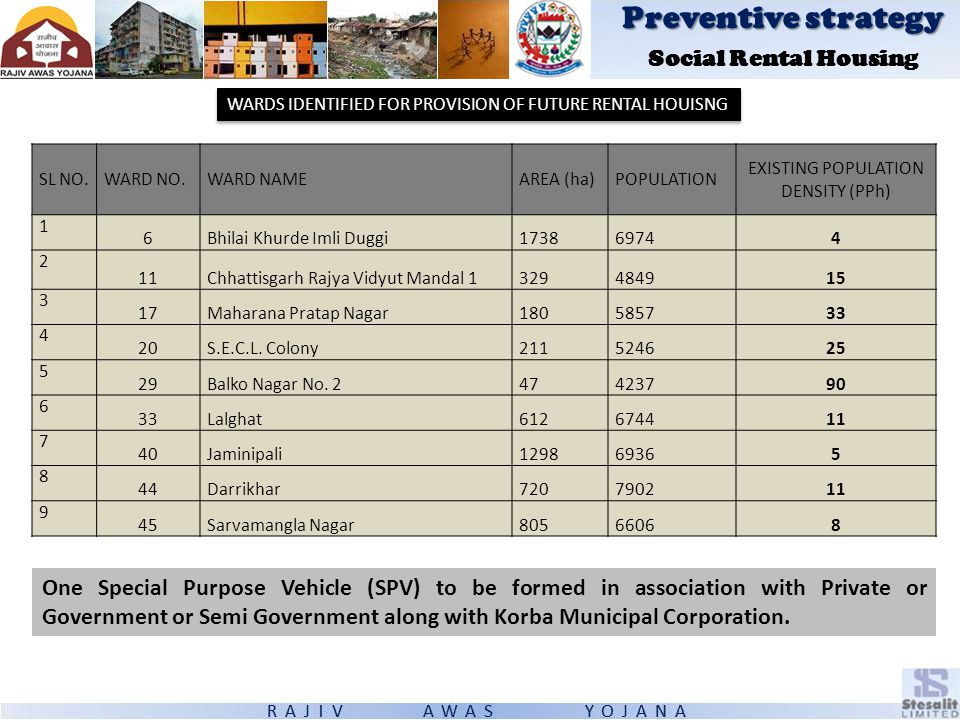 Preventive strategy Social Rental Housing WARDS IDENTIFIED FOR PROVISION OF FUTURE RENTAL HOUISNG SL NO.WARD NO.WARD NAMEAREA (ha)POPULATION EXISTING