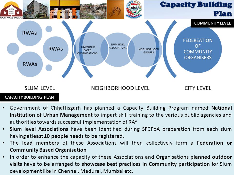 COMMUNITY LEVEL Capacity Building Plan Government of Chhattisgarh has planned a Capacity Building Program named National Institution of Urban Manageme