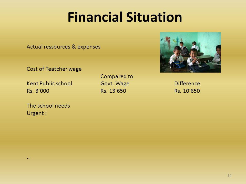 Financial Situation Actual ressources & expenses Cost of Teatcher wage Compared to Kent Public schoolGovt.