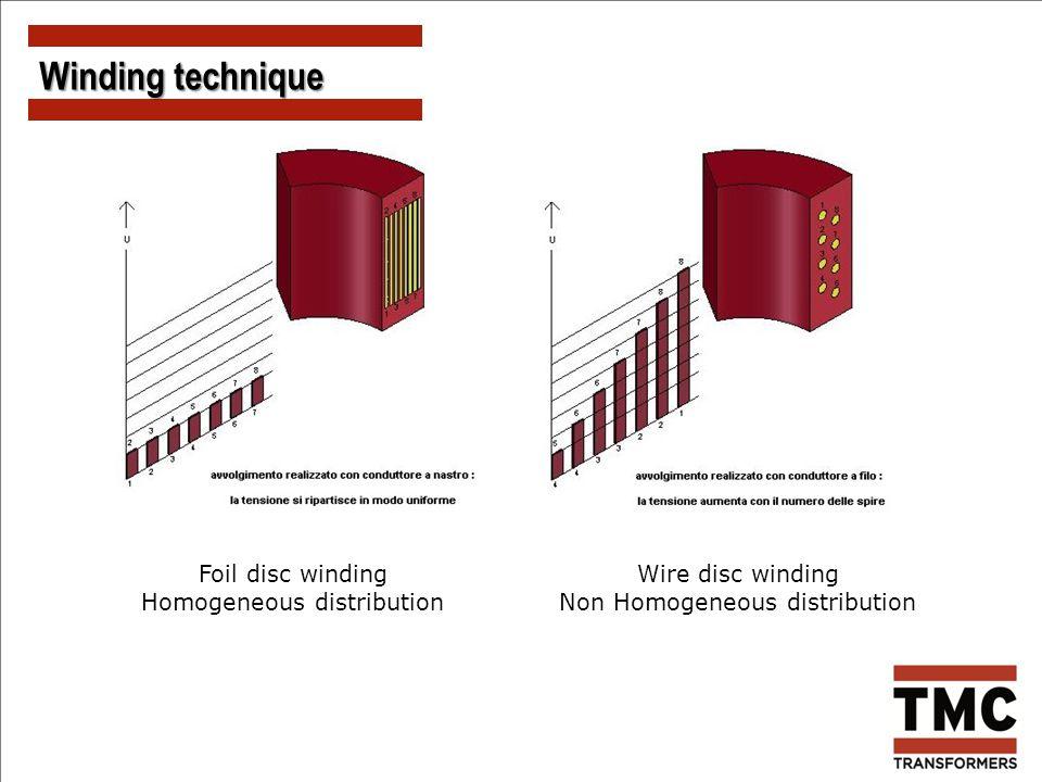 Foil disc winding Homogeneous distribution Wire disc winding Non Homogeneous distribution Winding technique
