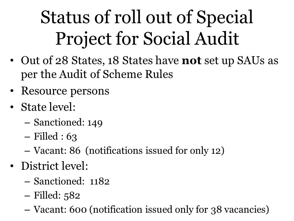 Status of roll out of Special Project for Social Audit Out of 28 States, 18 States have not set up SAUs as per the Audit of Scheme Rules Resource pers