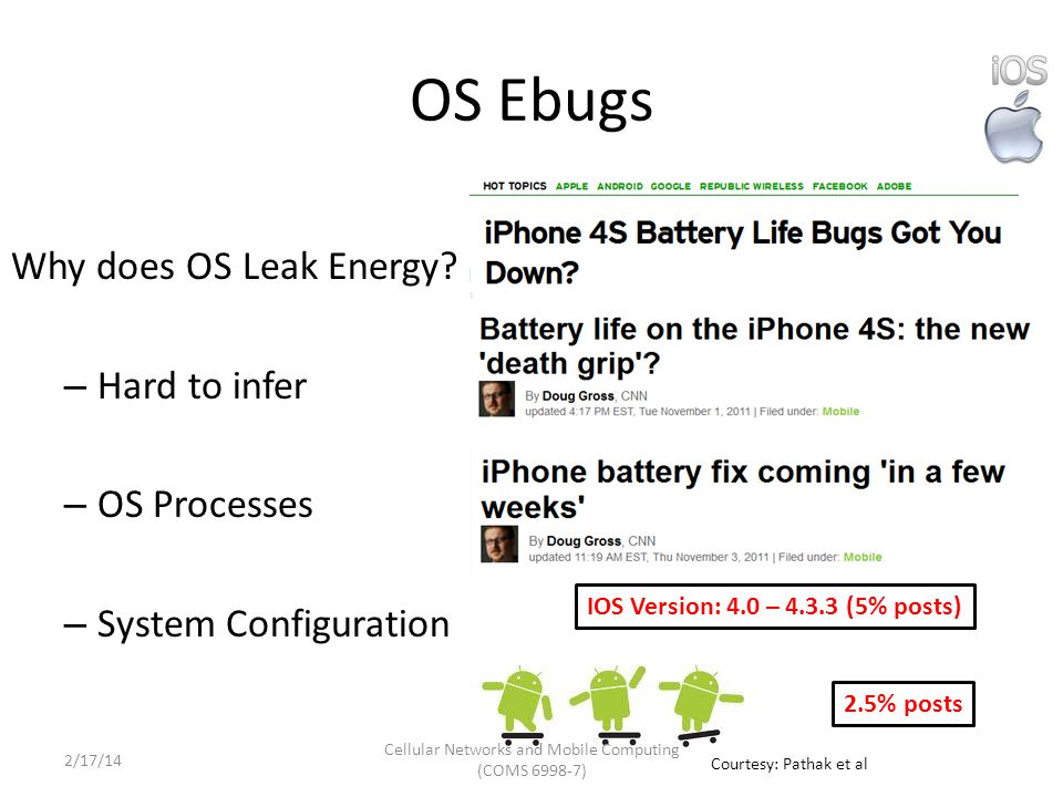 OS Ebugs IOS Version: 4.0 – 4.3.3 (5% posts) 2.5% posts Why does OS Leak Energy.