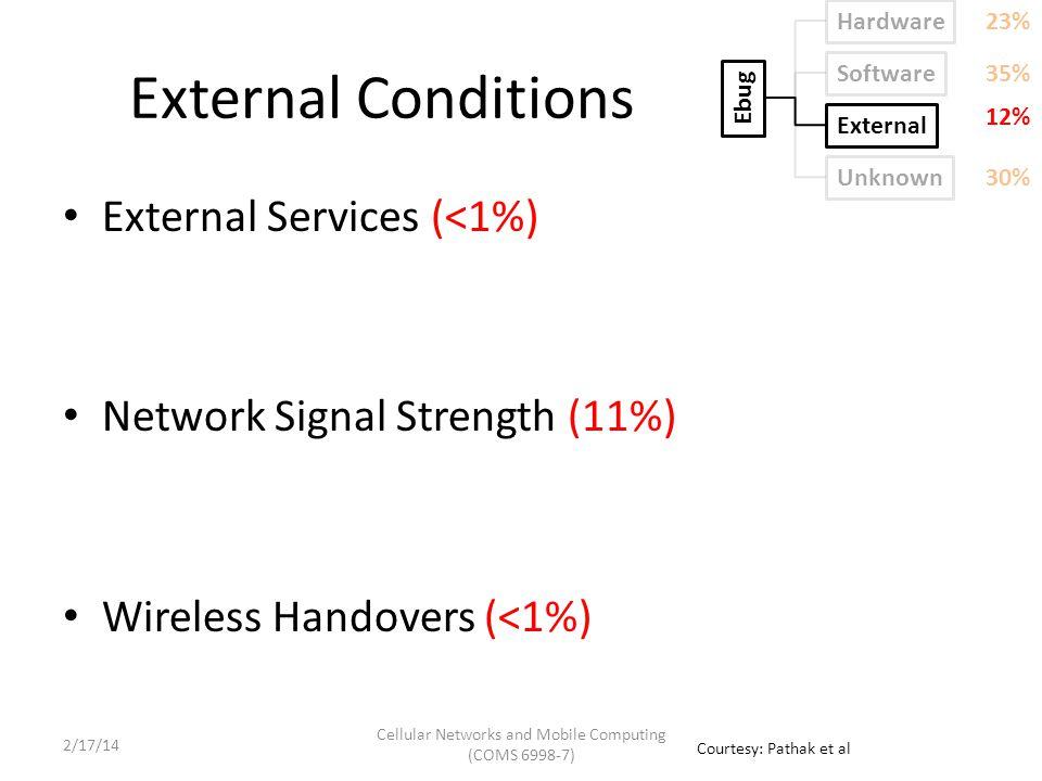 EDB: Energy Debugging Framework Courtesy: Pathak et al Cellular Networks and Mobile Computing (COMS 6998-7) 2/17/14