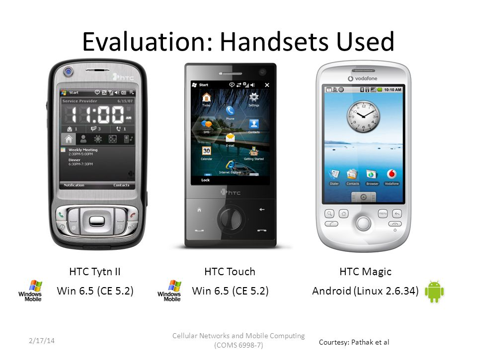 Evaluation: Handsets Used HTC Tytn IIHTC TouchHTC Magic Win 6.5 (CE 5.2) Android (Linux 2.6.34) Courtesy: Pathak et al Cellular Networks and Mobile Computing (COMS 6998-7) 2/17/14