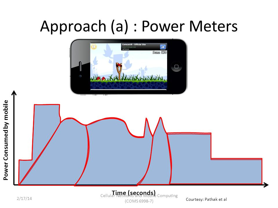 Approach (b) : Software Energy Profiling Tracking power activities Tracking app activities Mapping power activities to app activities Cellular Networks and Mobile Computing (COMS 6998-7) Courtesy: Pathak et al 2/17/14