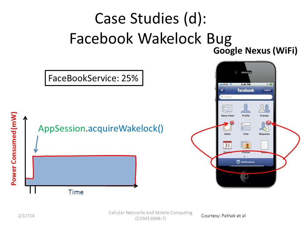 Case Studies (d): Facebook Wakelock Bug Power Consumed (mW) Time AppSession.acquireWakelock() FaceBookService: 25% Google Nexus (WiFi) Cellular Networks and Mobile Computing (COMS 6998-7) Courtesy: Pathak et al 2/17/14