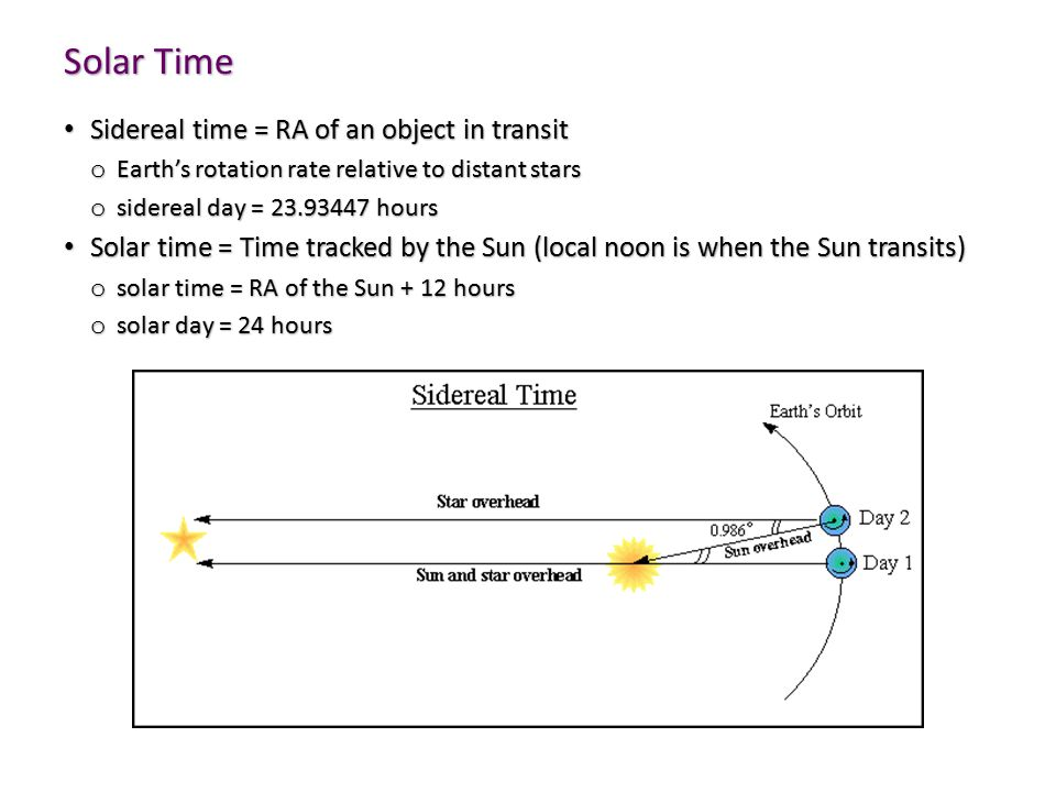 Solar Time Sidereal time = RA of an object in transit Sidereal time = RA of an object in transit o Earth's rotation rate relative to distant stars o sidereal day = 23.93447 hours Solar time = Time tracked by the Sun (local noon is when the Sun transits) Solar time = Time tracked by the Sun (local noon is when the Sun transits) o solar time = RA of the Sun + 12 hours o solar day = 24 hours