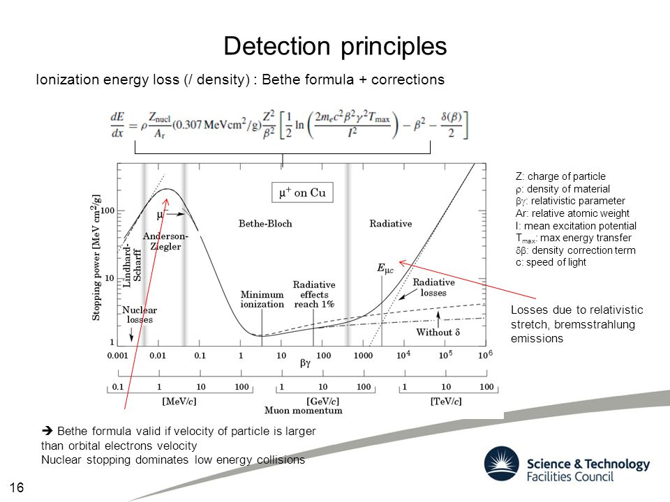 Detection principles 16 Ionization energy loss (/ density) : Bethe formula + corrections Z: charge of particle  : density of material  : relativist