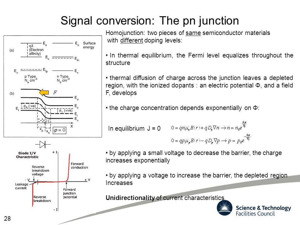 Signal conversion: The pn junction Homojunction: two pieces of same semiconductor materials with different doping levels: In thermal equilibrium, the