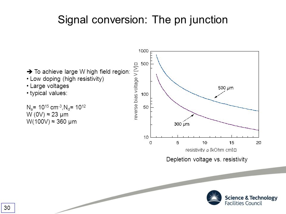 Signal conversion: The pn junction  To achieve large W high field region: Low doping (high resistivity) Large voltages typical values: N a = 10 15 cm