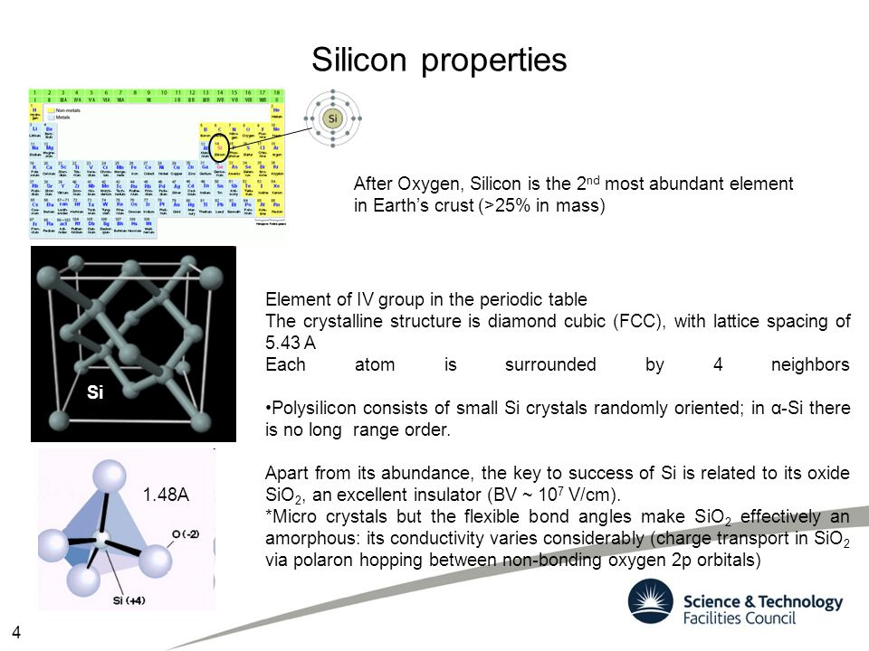 Outlook Part I : Introduction to physics of Si and detection Part II: Examples of detectors Conclusions