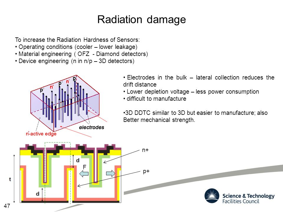 Radiation damage To increase the Radiation Hardness of Sensors: Operating conditions (cooler – lower leakage) Material engineering ( OFZ - Diamond det