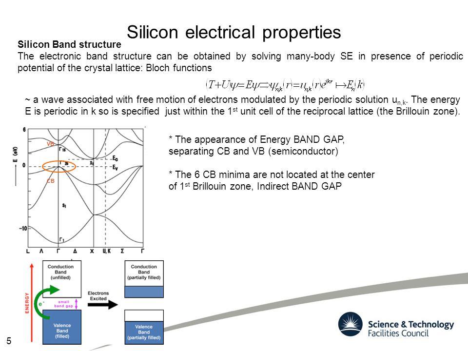 Detectors examples 36