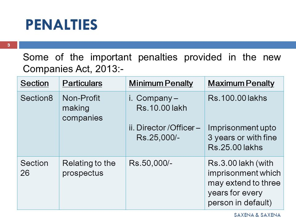 PENALTIES Some of the important penalties provided in the new Companies Act, 2013:- 3 SAXENA & SAXENA SectionParticularsMinimum PenaltyMaximum Penalty Section8Non-Profit making companies i.Company – Rs.10.00 lakh ii.Director /Officer – Rs.25,000/- Rs.100.00 lakhs Imprisonment upto 3 years or with fine Rs.25.00 lakhs Section 26 Relating to the prospectus Rs.50,000/-Rs.3.00 lakh (with imprisonment which may extend to three years for every person in default)