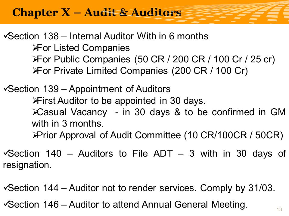Section 138 – Internal Auditor With in 6 months  For Listed Companies  For Public Companies (50 CR / 200 CR / 100 Cr / 25 cr)  For Private Limited Companies (200 CR / 100 Cr) Section 139 – Appointment of Auditors  First Auditor to be appointed in 30 days.