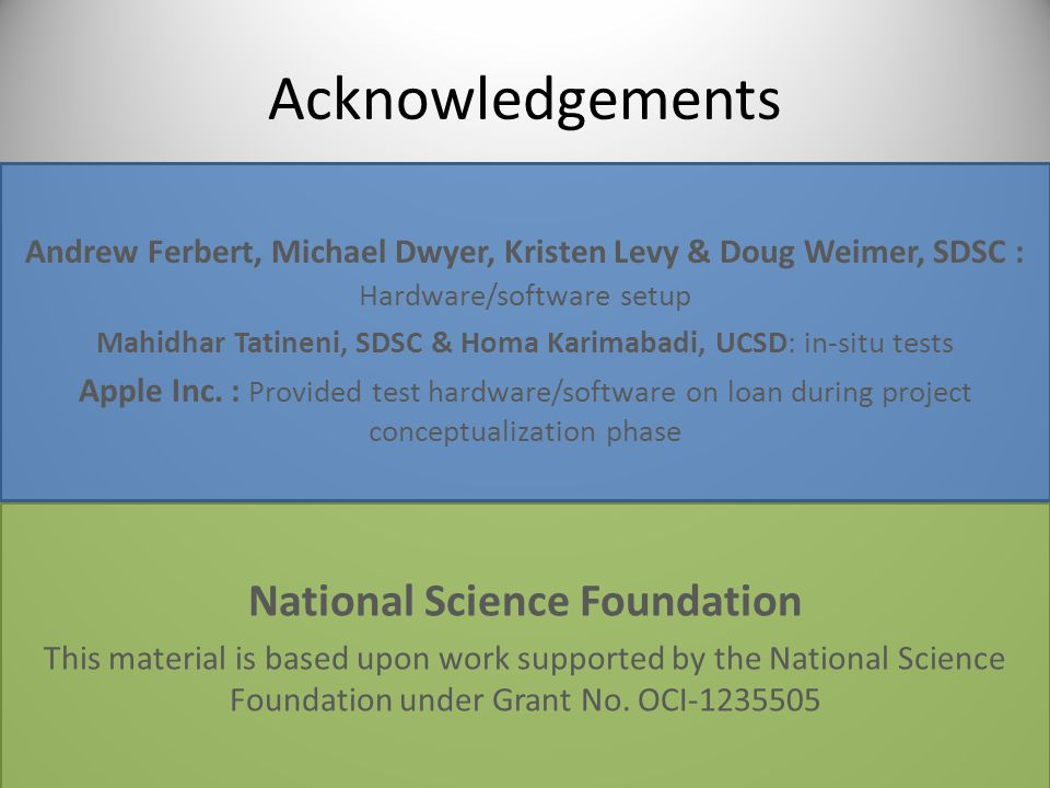 Acknowledgements National Science Foundation This material is based upon work supported by the National Science Foundation under Grant No.