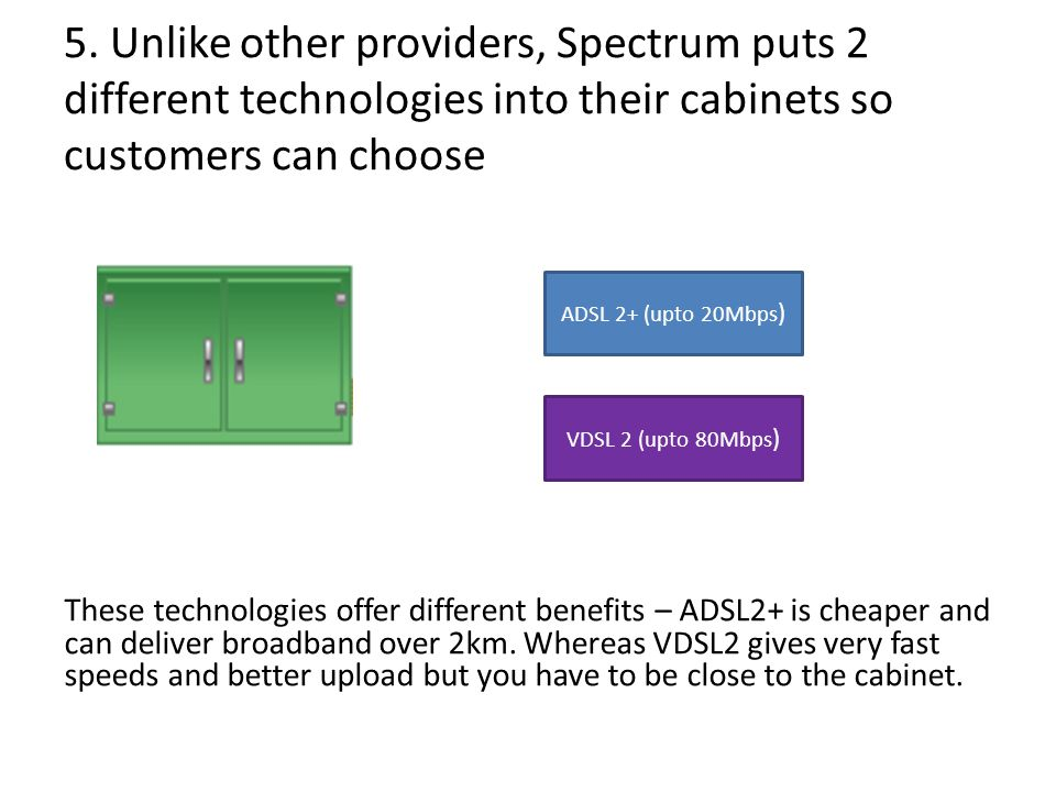 5. Unlike other providers, Spectrum puts 2 different technologies into their cabinets so customers can choose ADSL 2+ (upto 20Mbps ) VDSL 2 (upto 80Mb