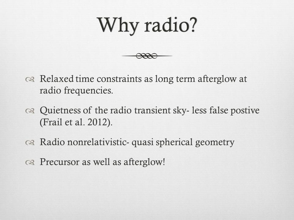 Radio counterparts of GWRadio counterparts of GW  Radio bursts preceding final stages of binary neutron star mergers (Pshirkov & Postnov 2010).