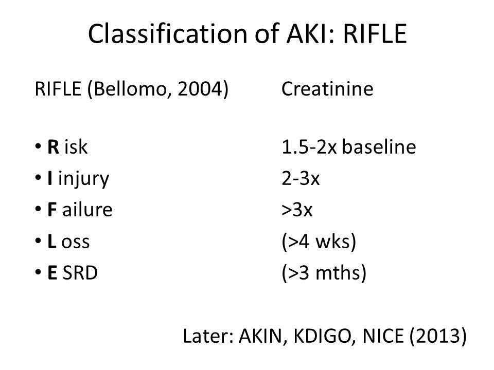 Classification of AKI: RIFLE RIFLE (Bellomo, 2004)Creatinine R isk1.5-2x baseline I injury2-3x F ailure>3x L oss(>4 wks) E SRD(>3 mths) Later: AKIN, K