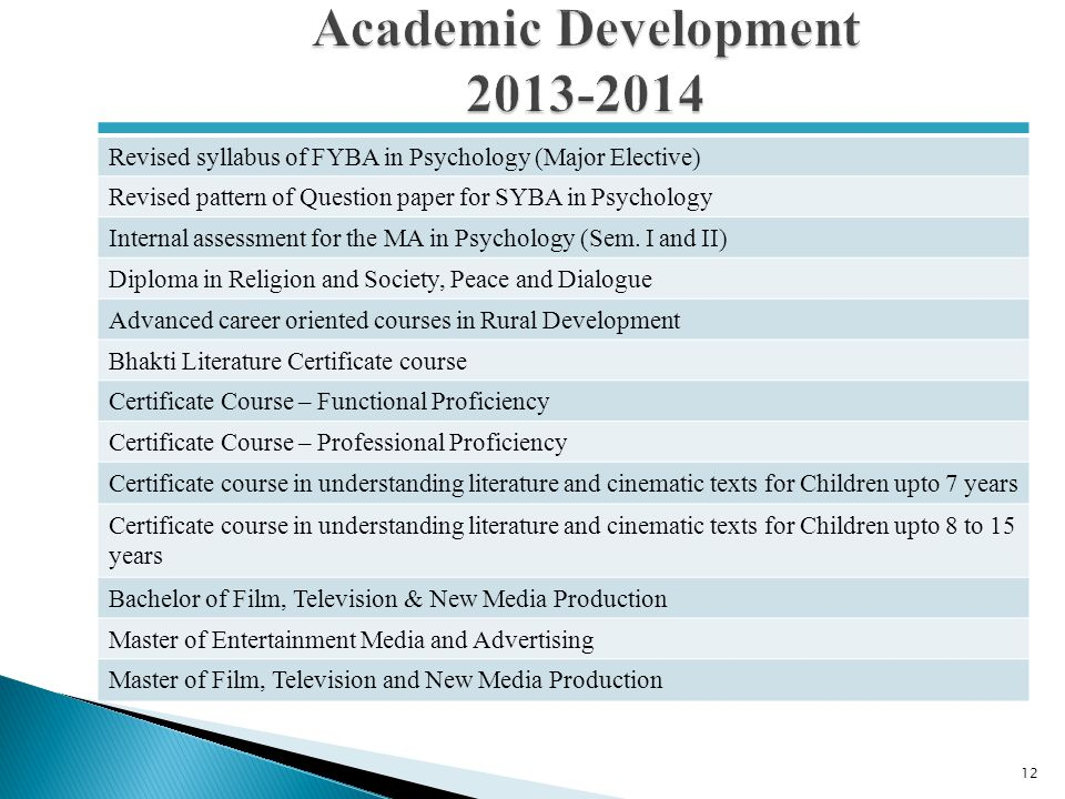 Revised syllabus of FYBA in Psychology (Major Elective) Revised pattern of Question paper for SYBA in Psychology Internal assessment for the MA in Psychology (Sem.