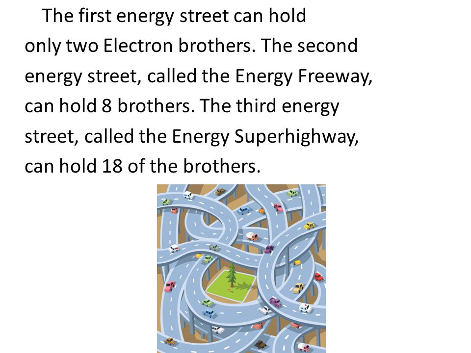 The first energy street can hold only two Electron brothers. The second energy street, called the Energy Freeway, can hold 8 brothers. The third energ