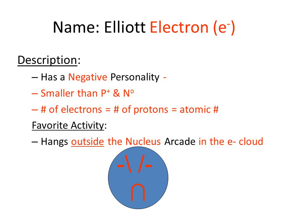 Name: Elliott Electron (e - ) Description: – Has a Negative Personality - – Smaller than P + & N o – # of electrons = # of protons = atomic # Favorite Activity: – Hangs outside the Nucleus Arcade in the e- cloud -\ /- ∩