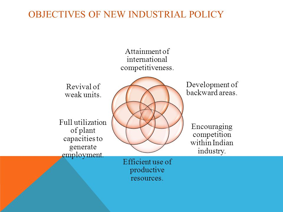 OBJECTIVES OF NEW INDUSTRIAL POLICY Attainment of international competitiveness. Development of backward areas. Encouraging competition within Indian