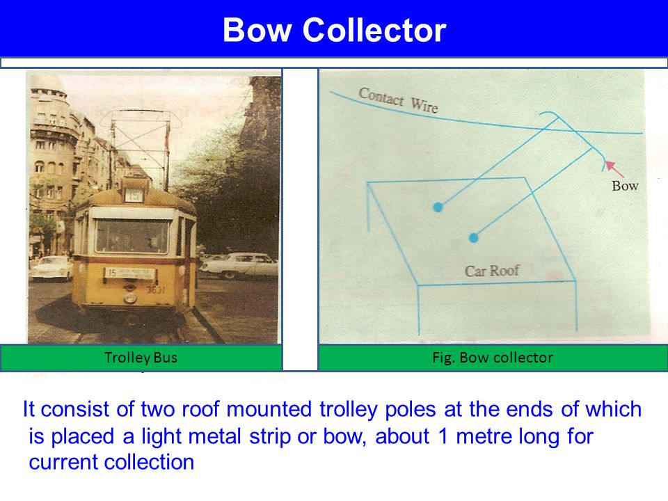 Bow Collector It consist of two roof mounted trolley poles at the ends of which is placed a light metal strip or bow, about 1 metre long for current c