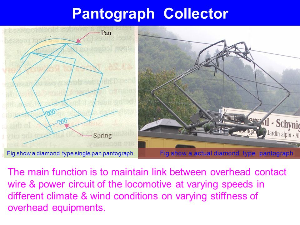 Pantograph Collector The main function is to maintain link between overhead contact wire & power circuit of the locomotive at varying speeds in differ