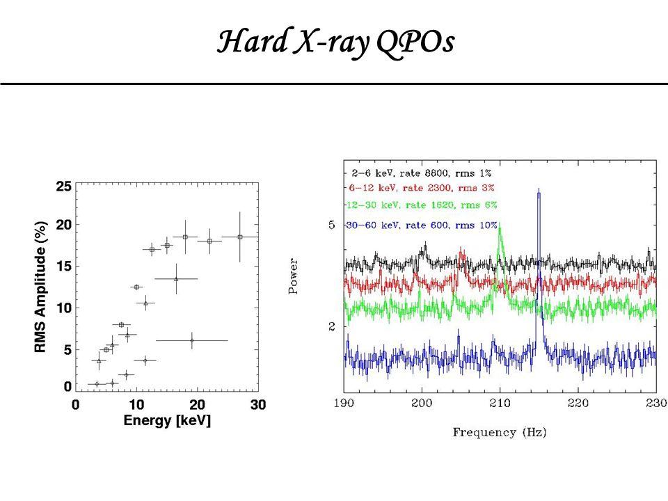 Hard X-ray QPOs