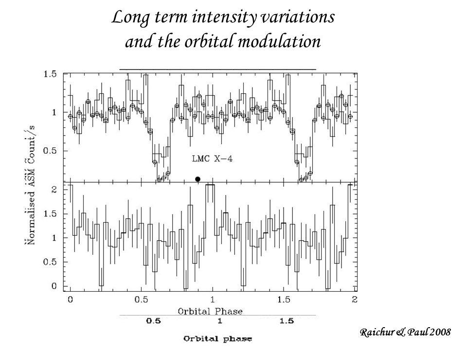 Long term intensity variations and the orbital modulation Raichur & Paul 2008