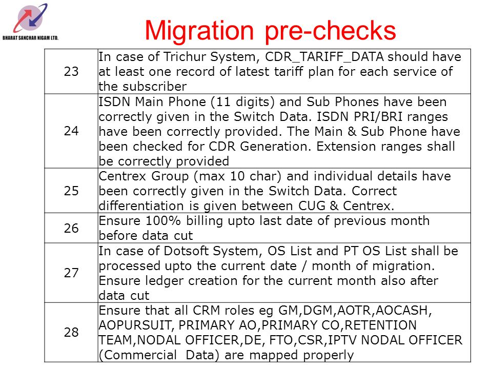 Migration pre-checks 23 In case of Trichur System, CDR_TARIFF_DATA should have at least one record of latest tariff plan for each service of the subsc