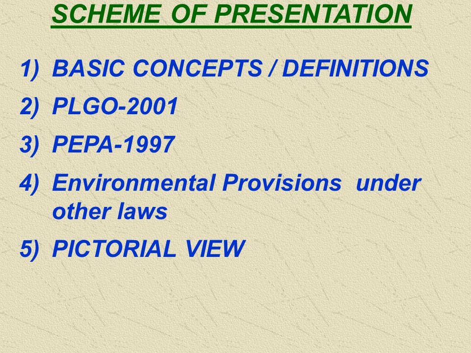 CERTIFIED ENVIRONMENTAL LABS 1)National Institute for Bio Technology & Genetic Engineering (NIBGE), Faisalabad 2)Solution Environmental & Analytical Laboratory (SEAL), Lahore 3)APEX Environmental Laboratory, Lahore 4)Global Environmental Laboratory, Lahore 5)Analytical Laboratory, Institute of Chemistry, University of Punjab, Lahore 6)SGS Laboratories, Lahore 7)NFC Laboratories, Faisalabad 8)Environment Protection Agency, Punjab,Lahore, Rawalpindi, Faisalabad, Sheikhupura, Rahimyar Khan, Multan, Sialkot.