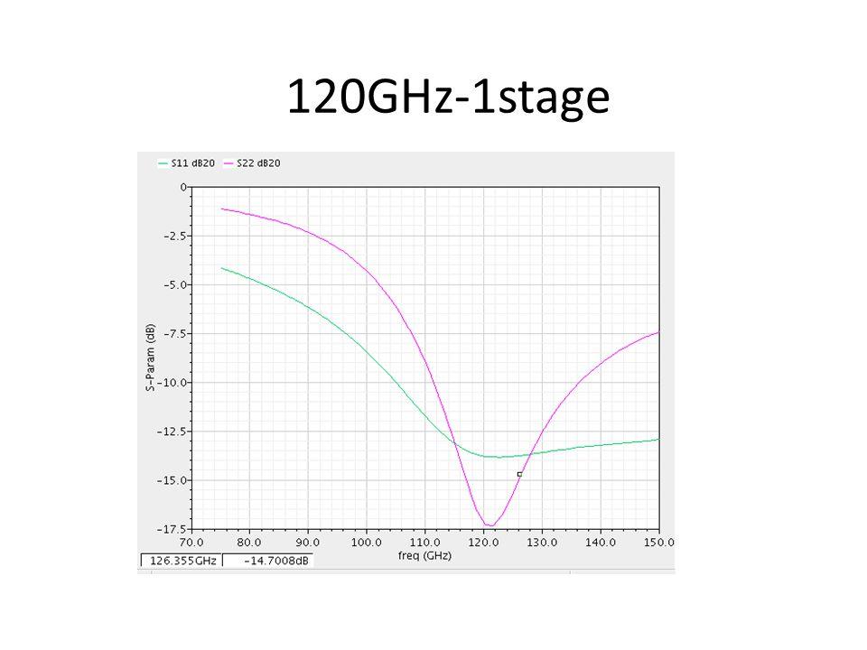 120Ghz 2 array