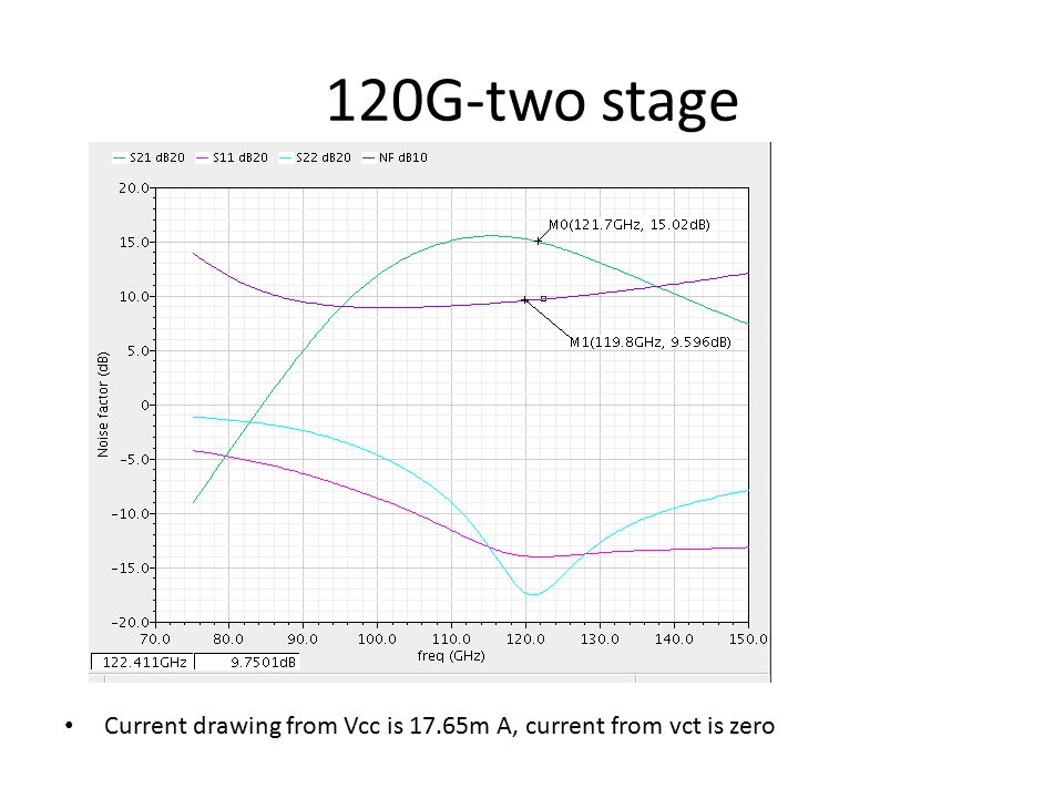 120G-two stage Current drawing from Vcc is 17.65m A, current from vct is zero