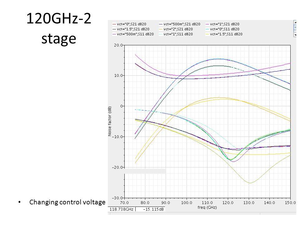 NF of 120GHz LNA upto 110GHz