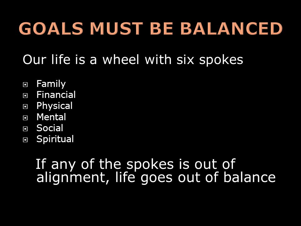 Our life is a wheel with six spokes  Family  Financial  Physical  Mental  Social  Spiritual If any of the spokes is out of alignment, life goes out of balance