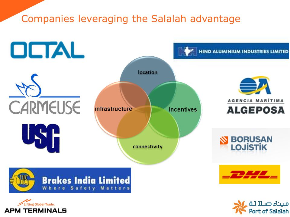 Companies leveraging the Salalah advantage location connectivity incentives infrastructure