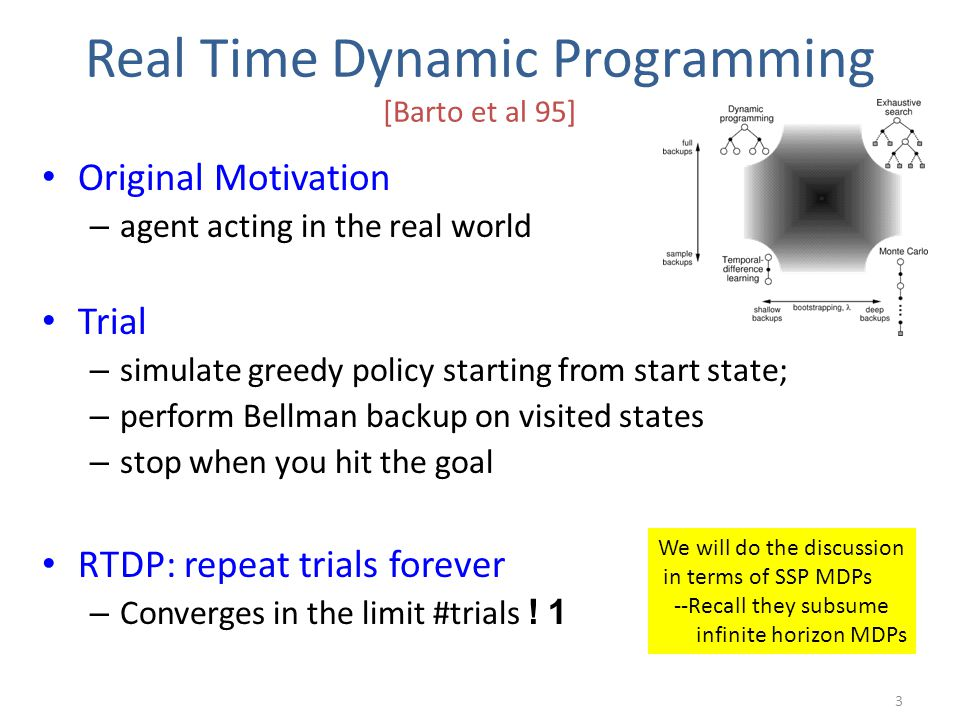 Real Time Dynamic Programming [Barto et al 95] Original Motivation – agent acting in the real world Trial – simulate greedy policy starting from start