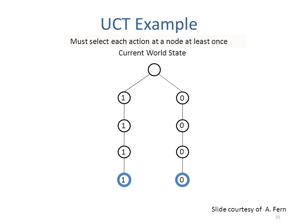 Current World State 1 1 1 1 Must select each action at a node at least once 0 0 0 0 Slide courtesy of A.