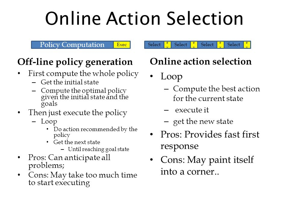 Online Action Selection Off-line policy generation First compute the whole policy – Get the initial state – Compute the optimal policy given the initial state and the goals Then just execute the policy – Loop Do action recommended by the policy Get the next state – Until reaching goal state Pros: Can anticipate all problems; Cons: May take too much time to start executing Online action selection Loop – Compute the best action for the current state – execute it – get the new state Pros: Provides fast first response Cons: May paint itself into a corner..