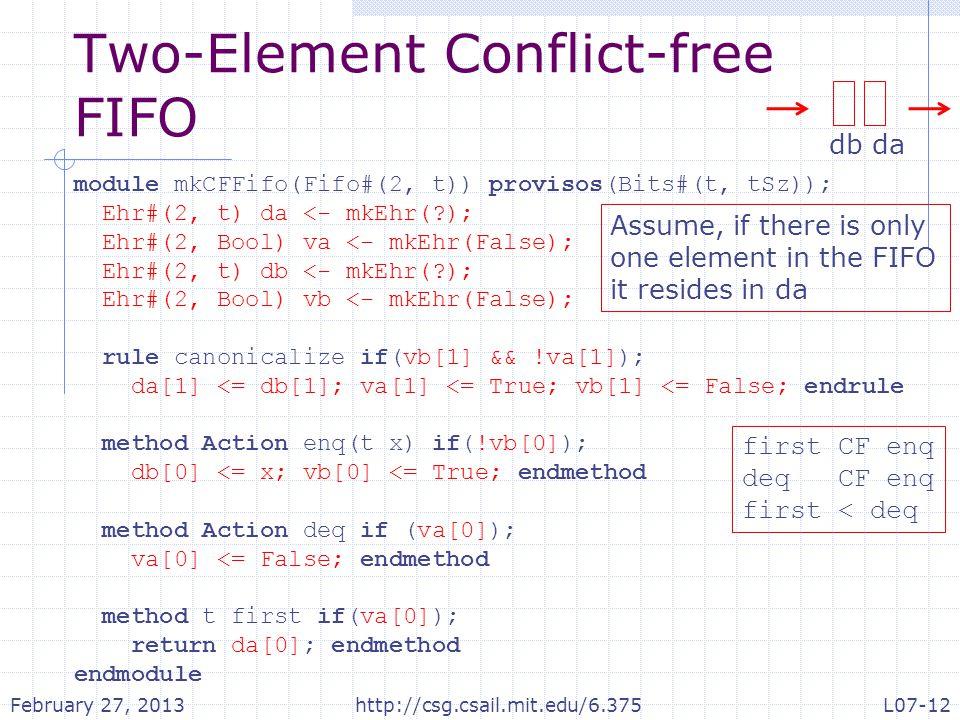 module mkCFFifo(Fifo#(2, t)) provisos(Bits#(t, tSz)); Ehr#(2, t) da <- mkEhr(?); Ehr#(2, Bool) va <- mkEhr(False); Ehr#(2, t) db <- mkEhr(?); Ehr#(2, Bool) vb <- mkEhr(False); rule canonicalize if(vb[1] && !va[1]); da[1] <= db[1]; va[1] <= True; vb[1] <= False; endrule method Action enq(t x) if(!vb[0]); db[0] <= x; vb[0] <= True; endmethod method Action deq if (va[0]); va[0] <= False; endmethod method t first if(va[0]); return da[0]; endmethod endmodule Two-Element Conflict-free FIFO Assume, if there is only one element in the FIFO it resides in da db da first CF enq deq CF enq first < deq February 27, 2013http://csg.csail.mit.edu/6.375L07-12