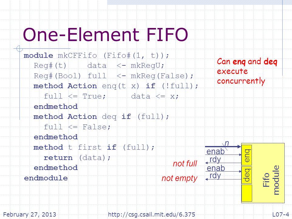 module mkCFFifo (Fifo#(1, t)); Reg#(t) data <- mkRegU; Reg#(Bool) full <- mkReg(False); method Action enq(t x) if (!full); full <= True; data <= x; endmethod method Action deq if (full); full <= False; endmethod method t first if (full); return (data); endmethod endmodule One-Element FIFO n not empty not full rdy enab rdy enab enq deq Fifo module February 27, 2013http://csg.csail.mit.edu/6.375L07-4 Can enq and deq execute concurrently