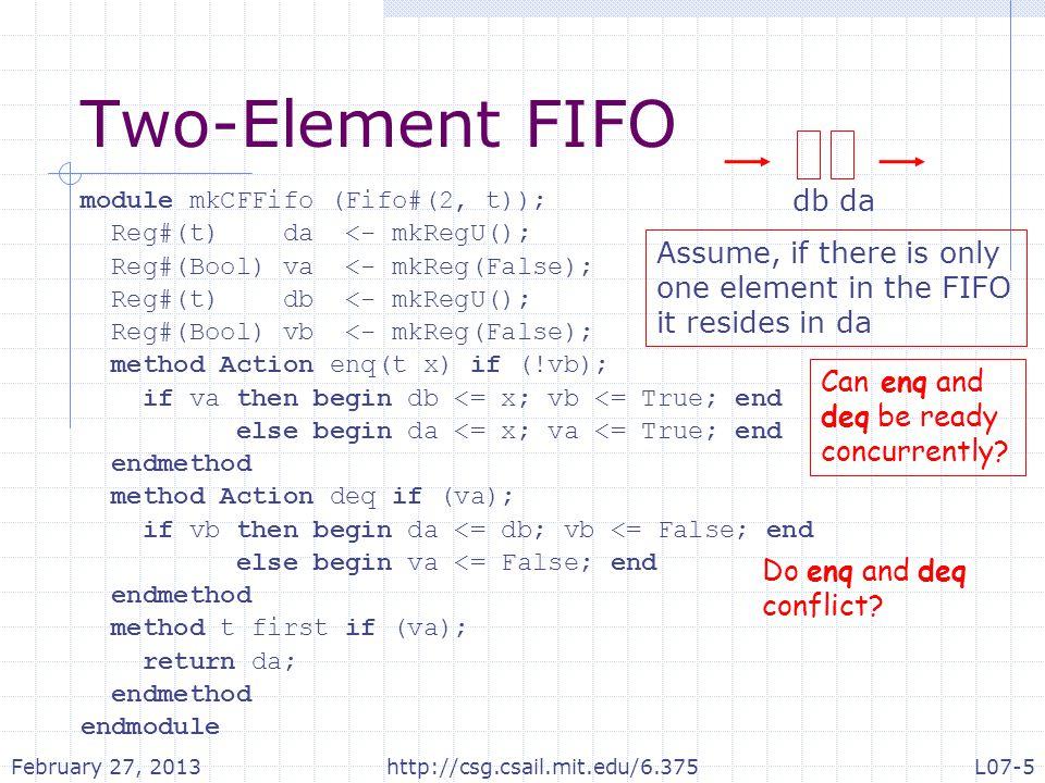 module mkCFFifo (Fifo#(2, t)); Reg#(t) da <- mkRegU(); Reg#(Bool) va <- mkReg(False); Reg#(t) db <- mkRegU(); Reg#(Bool) vb <- mkReg(False); method Action enq(t x) if (!vb); if va then begin db <= x; vb <= True; end else begin da <= x; va <= True; end endmethod method Action deq if (va); if vb then begin da <= db; vb <= False; end else begin va <= False; end endmethod method t first if (va); return da; endmethod endmodule Two-Element FIFO Assume, if there is only one element in the FIFO it resides in da db da Can enq and deq be ready concurrently.