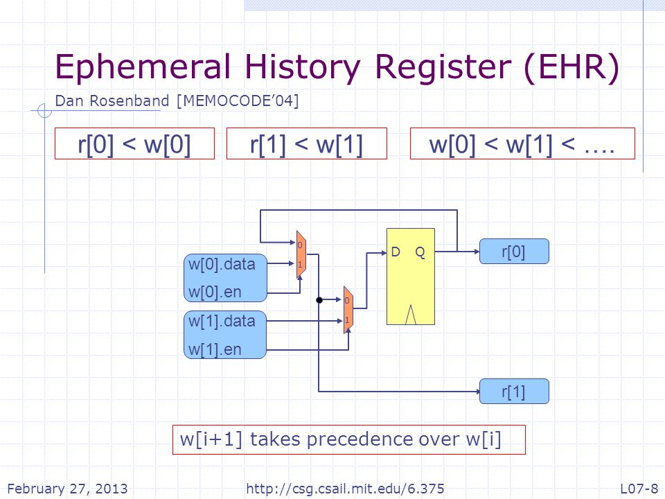 Ephemeral History Register (EHR) r[0] < w[0] DQ 0 1 w[0].data w[0].en 0 1 w[1].data w[1].en w[i+1] takes precedence over w[i] Dan Rosenband [MEMOCODE'04] r[0] r[1] w[0] < w[1] < ….r[1] < w[1] February 27, 2013http://csg.csail.mit.edu/6.375L07-8