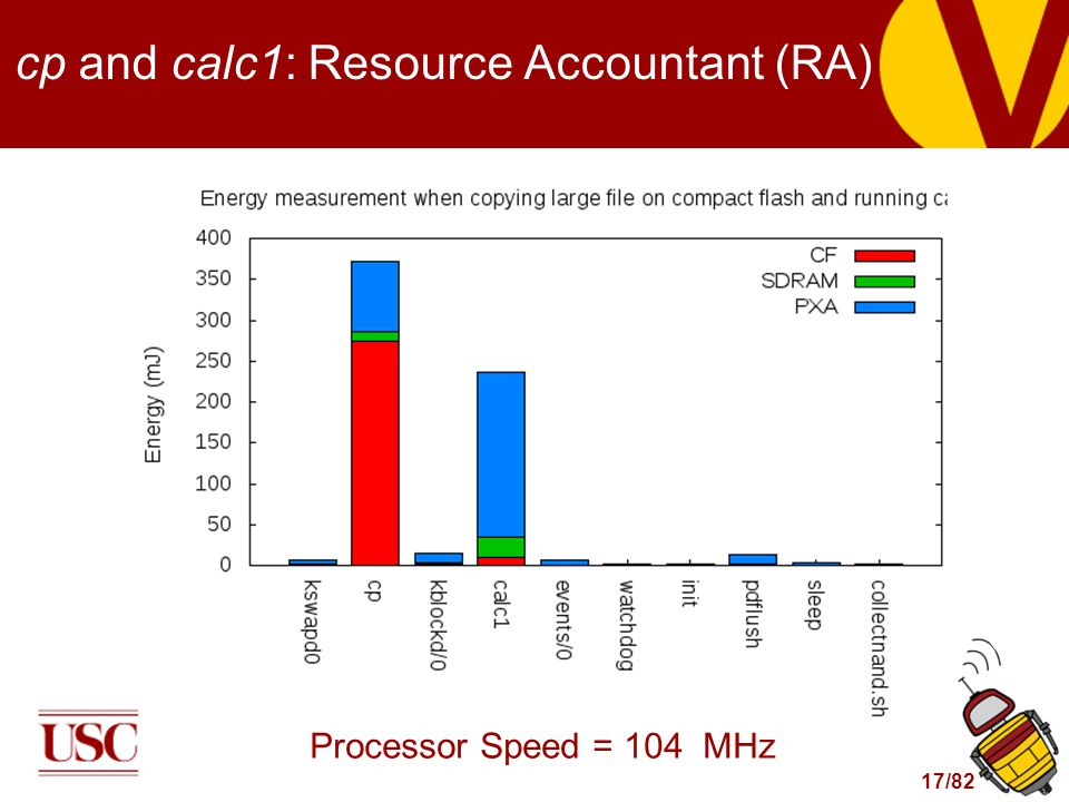 17/82 cp and calc1: Resource Accountant (RA) Processor Speed = 104 MHz