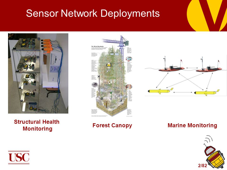2/82 Sensor Network Deployments Marine MonitoringForest Canopy Structural Health Monitoring