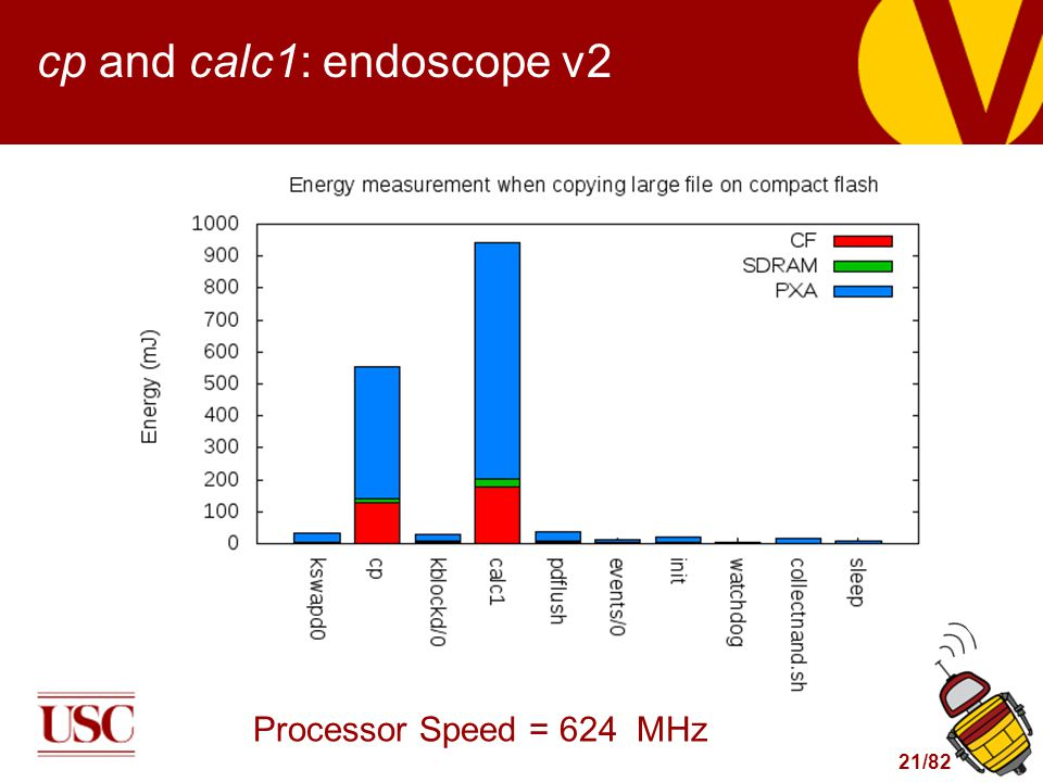 21/82 cp and calc1: endoscope v2 Processor Speed = 624 MHz